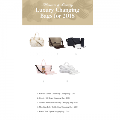 Luxury Changing bags 2018